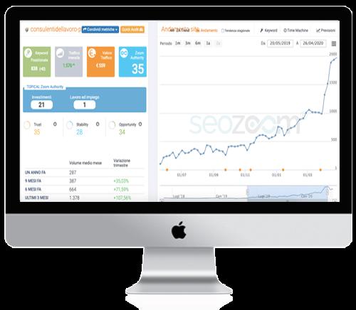 ottimizzazione-seo-sitiweb